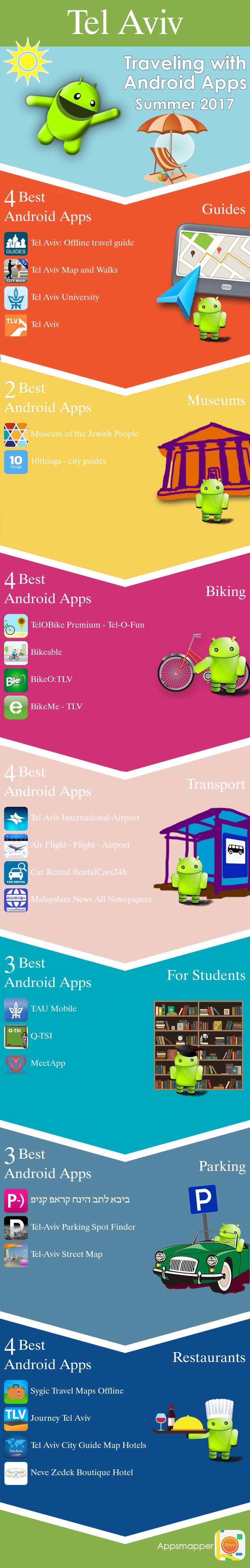 Tel Aviv Android apps Travel Guides Maps Transportation Biking