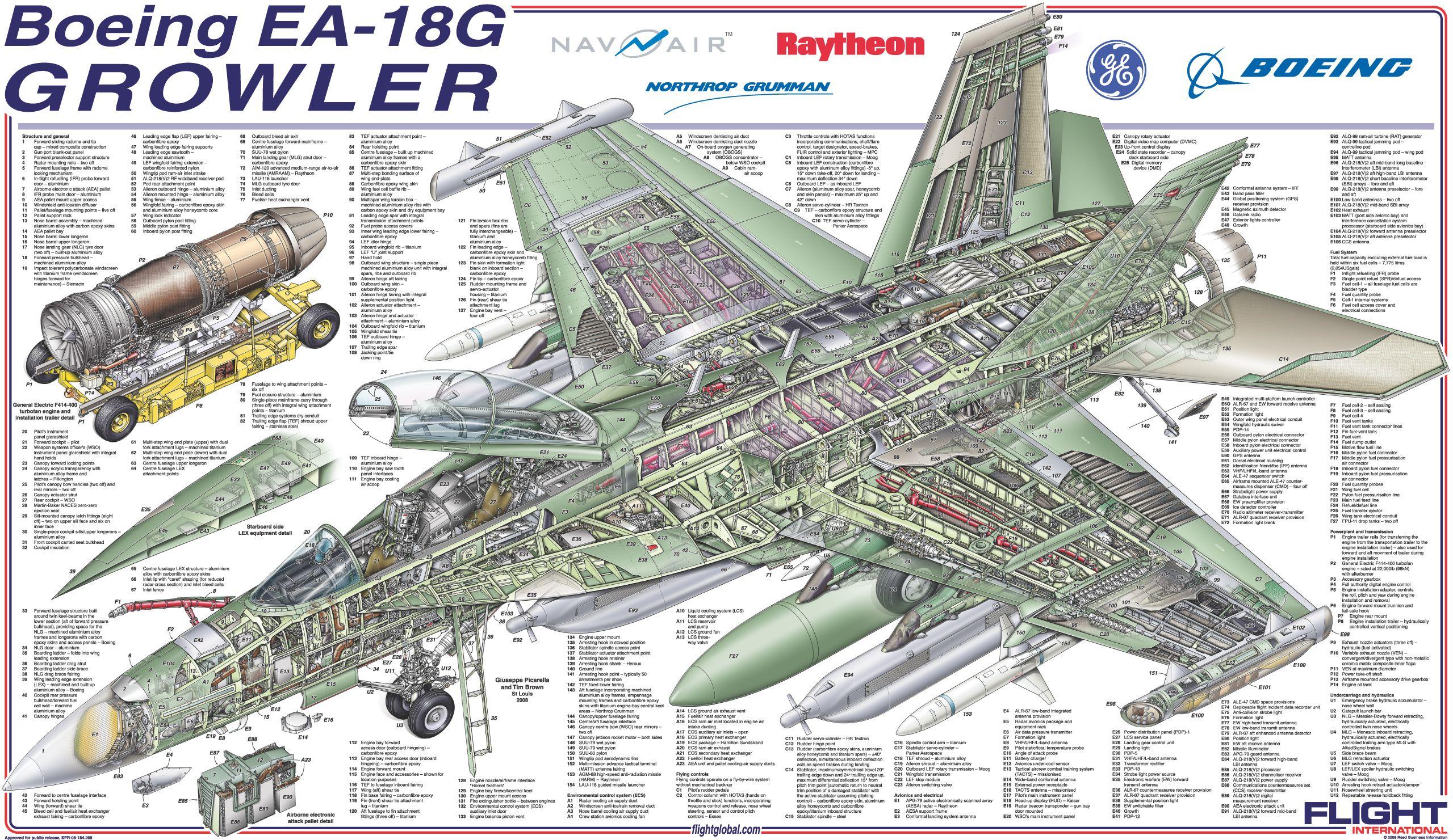 hornet anatomy diagram ibanez rg 320 fm wiring gigantesco porta aviões hms queen elizabeth é lançado na