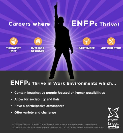Careers for enfps
