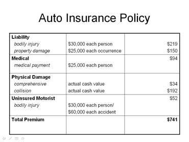 Geico car insurance phoenix arizona 10