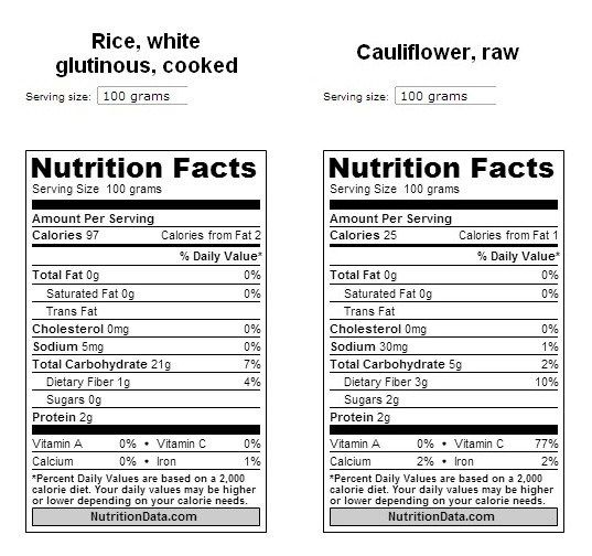 Fridas Peach Liver Nutrition Apple Nutrition Facts What Causes High Cholesterol
