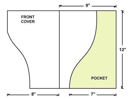 Great list of resources for pocket folder design templates