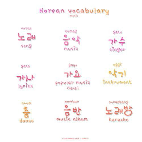 A free Hangul typing practice game