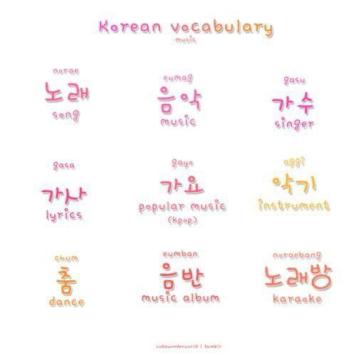 HanGul Letters