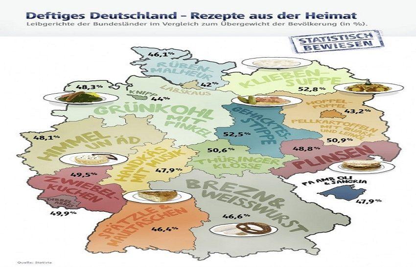 Deftiges Deutschland Typische Regionale Rezepte Deutscher