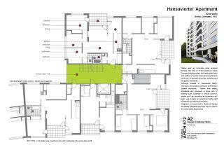 dot dot dot: Hansaviertel Appartamenti (Case Study)