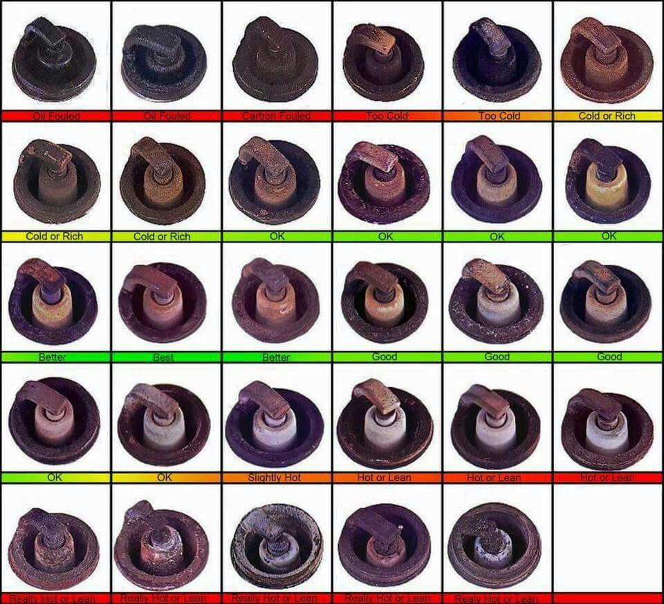 spark plug condition chart [ 960 x 874 Pixel ]