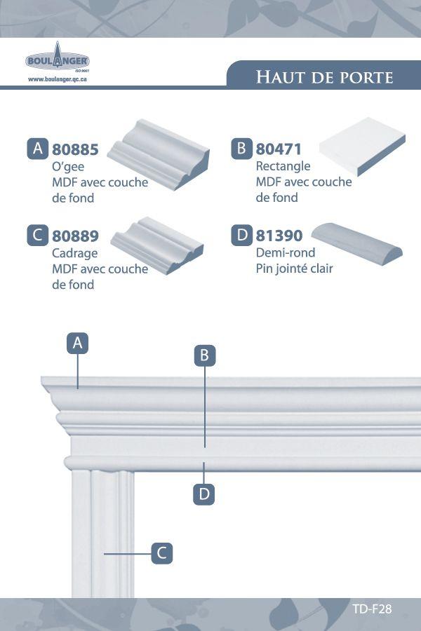 Cadrage de porte - Portes et fenêtres - Idées de décoration et