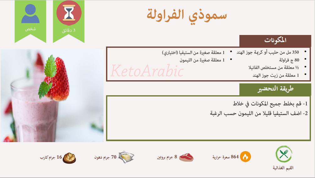 تعريف نظام كيتوجينك دايت وجبات كيتو دايت جدول رجيم قليل الكربوهيدرات غني البروتين هو نظام غذائي Keto Diet Food List Low Carbohydrate Diet Starting Keto Diet