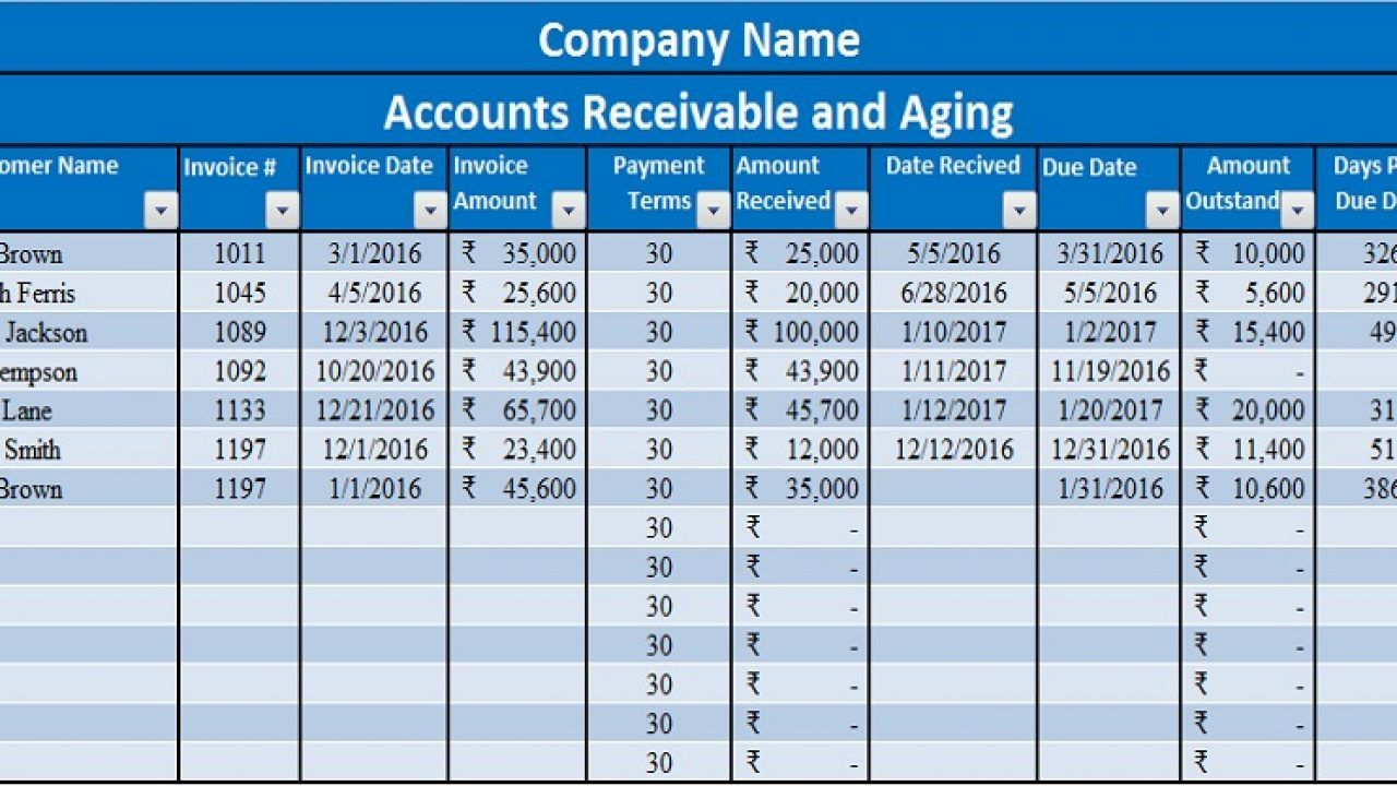 The Outstanding Download Accounts Receivable With Aging Excel Template With Accounts Receivable Report T Excel Templates Accounts Receivable Statement Template