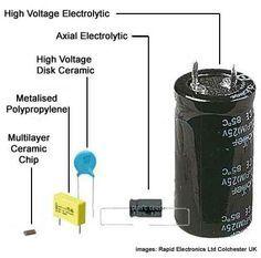 Capacitors Electronics basics, Diy electronics