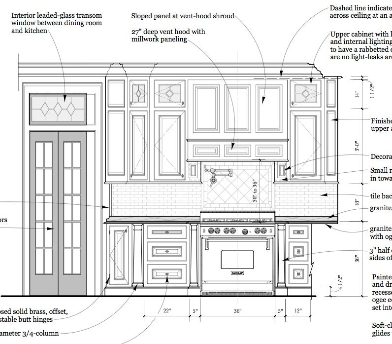 Interior Elevations And Millwork