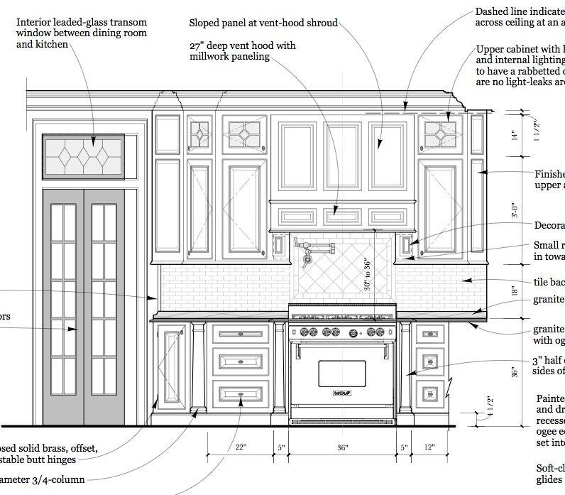 Blog Archive Interior Elevations And Millwork Interior Design