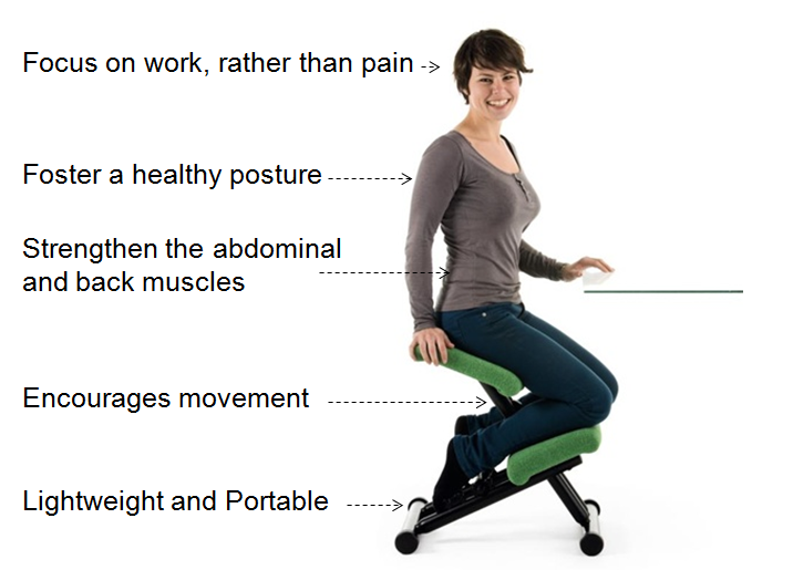 Benefits Of Having A Posture Office Chair In 2020 Kneeling Chair