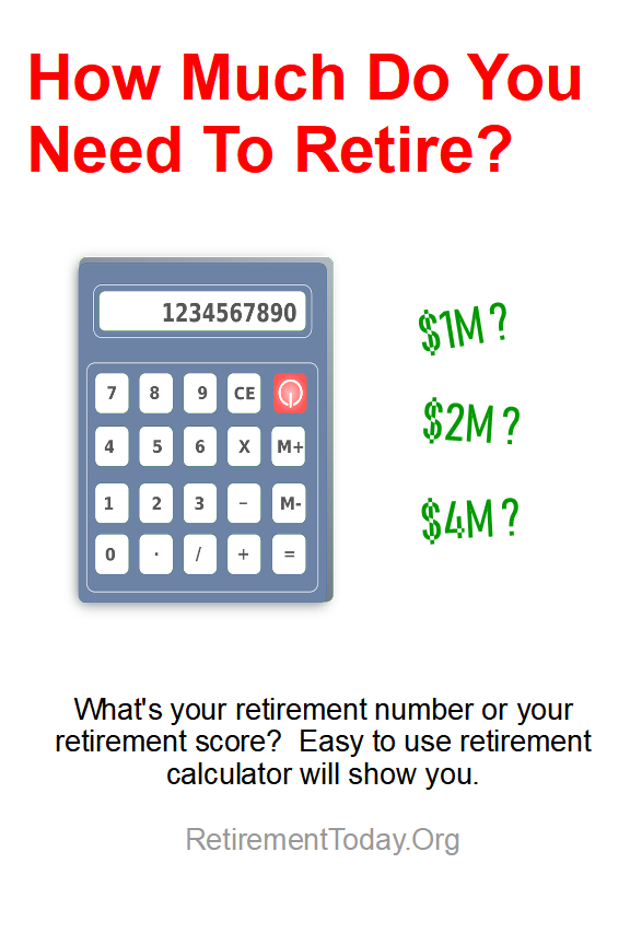 best retirement calculator easy to use find your number score