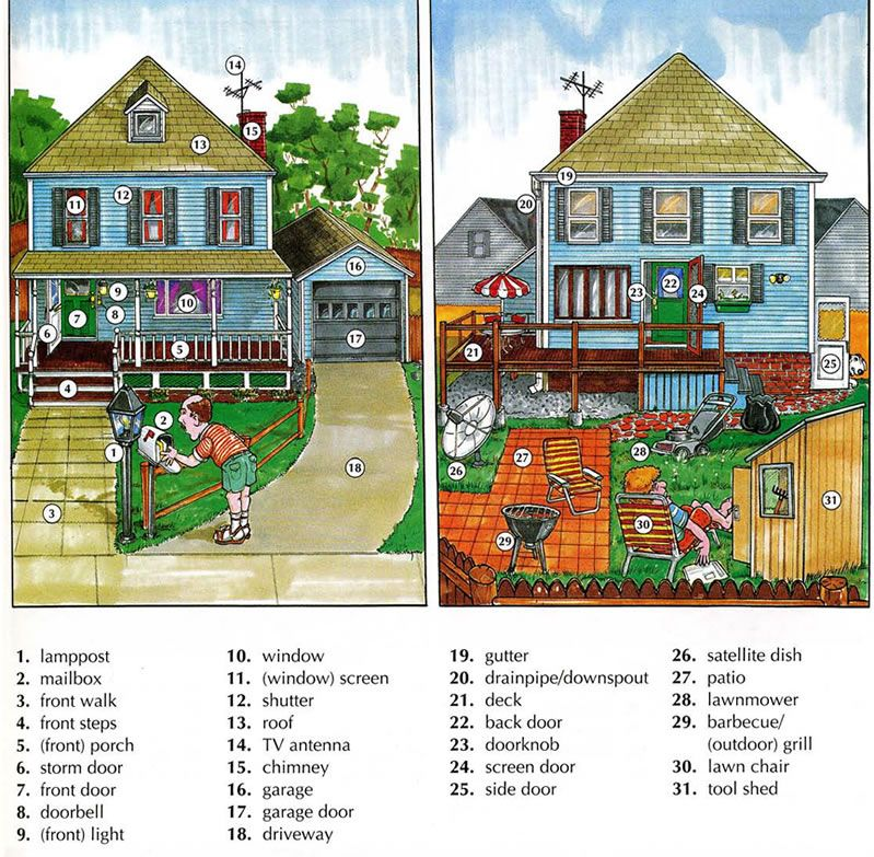 Outside the home house vocabulary english lesson for Spanish house names suggestions