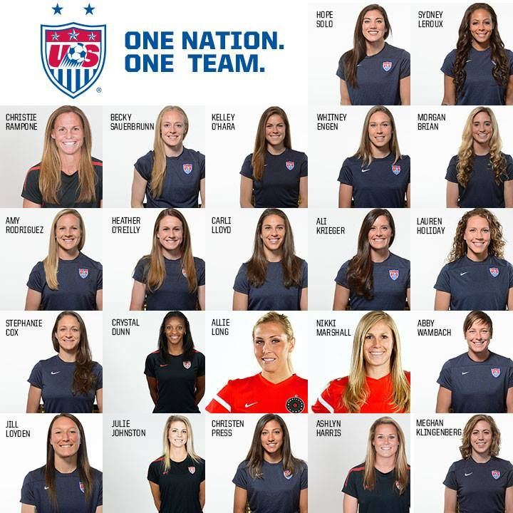 Us Women S Soccer Roster Has Been Announced Usa Usa Soccer Team Women S Soccer Team Usa Soccer Women