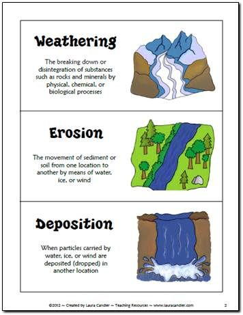 Free Weathering Erosion And Deposition Sorting Activity In Laura