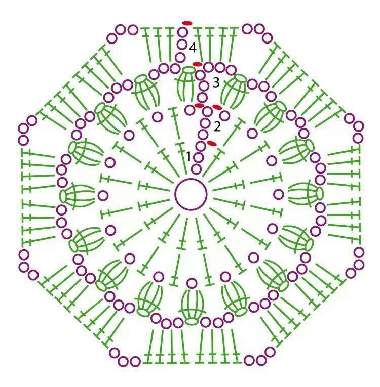 Granny, hexagon, squares... … … | Pinteres…