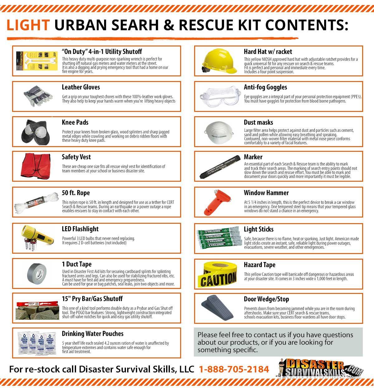 Search & Rescue Kit Team Leader Bag Emergency response
