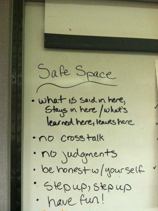 Known As Group Agreements Safe Space Agreements Community