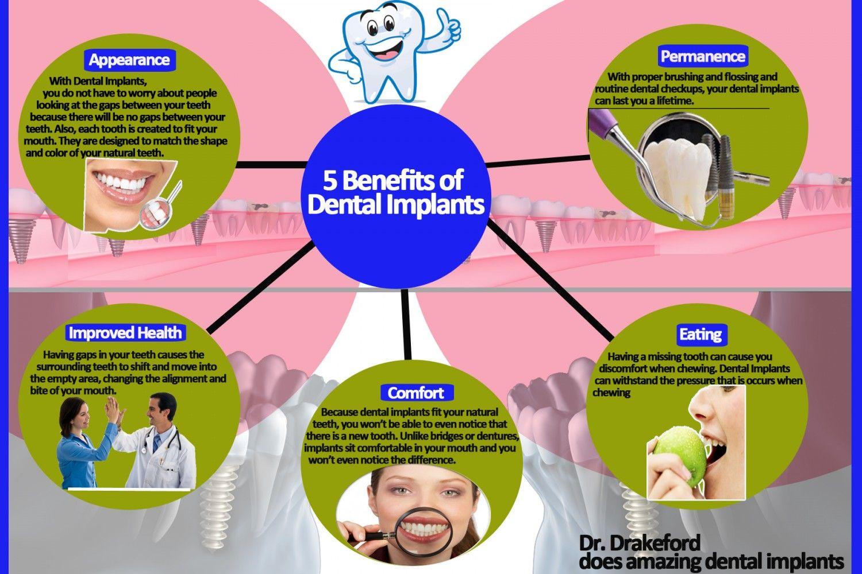 Find dental care quickly easily smile smarts dental