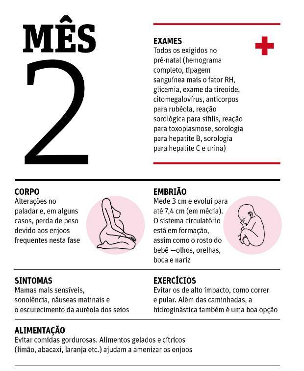 Pin De Tita Freitas Em Ellen S Baby Com Imagens Meses De