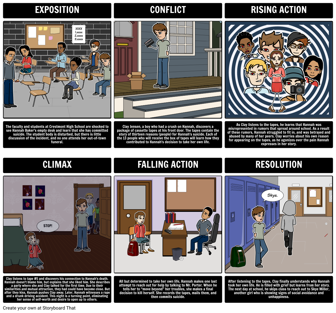 13 Reasons Why Summary: A common use for Storyboard That is to help  students create a plot diagram of the events from a story. Not only is this  a great way ...