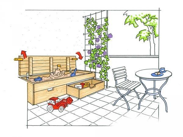 vom minibalkon zur freizeitoase gardens. Black Bedroom Furniture Sets. Home Design Ideas
