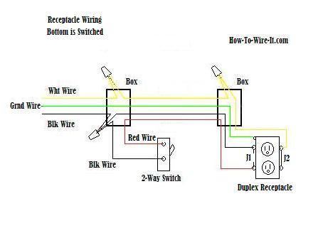 how to wire it com wire an outlet html electricidad wire an outlet how to wire a duplex receptacle in a variety of ways one switched receptacle wiring diagram