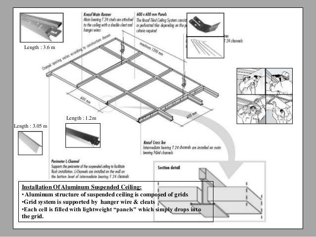 false ceiling wiring
