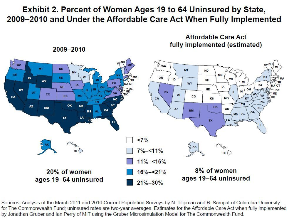 Number Of Women Uninsured Before And After Aca Obamacare
