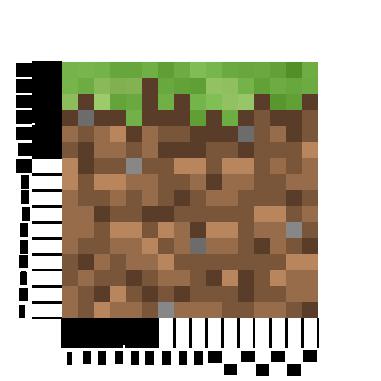 The All Inclusive Guide To Texturing Minecraft Forum Minecraft Wallpaper Minecraft Blocks Painting Minecraft