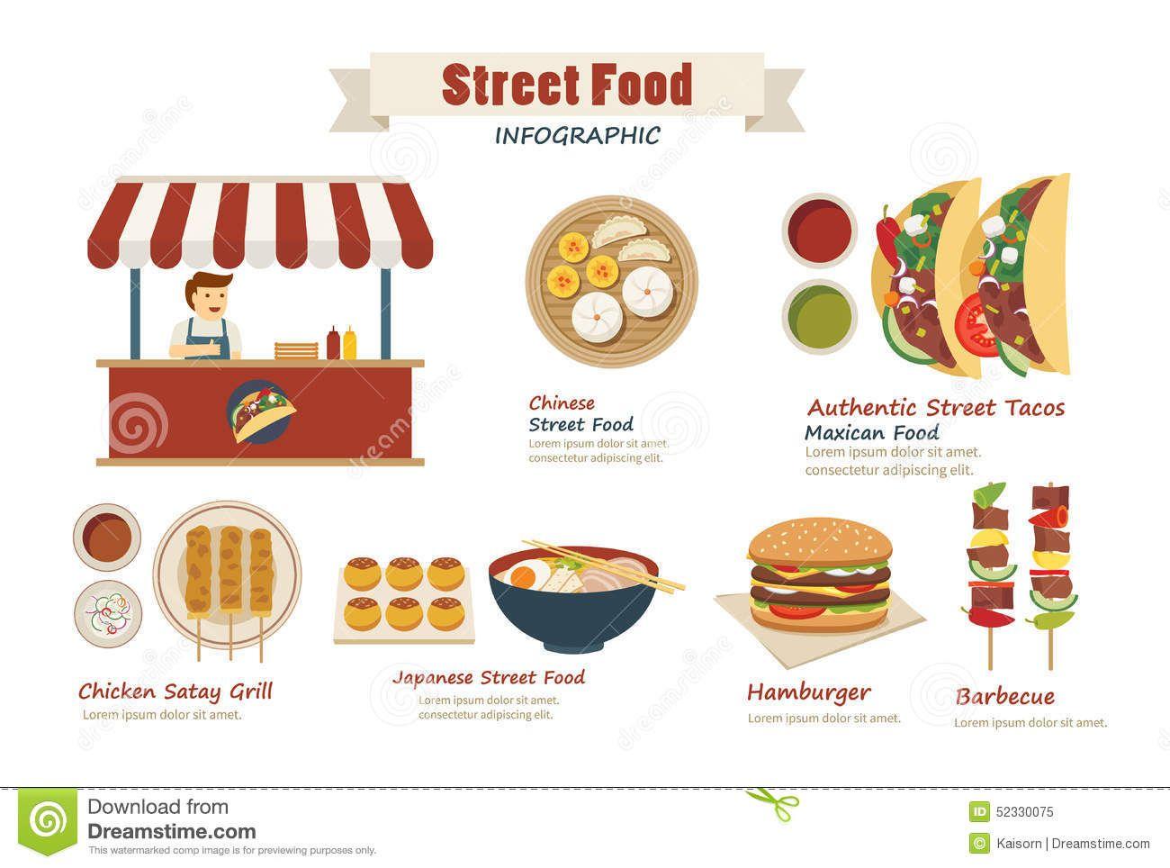 Street Food Infographic Flat Design Vector