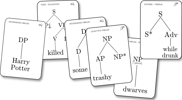 LTAG! is an absurd, irreverent card game based on Lexicalized Tree Adjoining Grammar. Compete and co-operate to generate offensive yet grammatical English sentences made of partial syntactic trees. The first player to use up all of their cards wins!