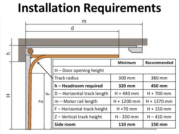 15 radius track overhead door google search torsion for Overhead garage door sizes