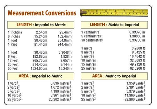Measurement Conversion Table Measurement Conversions Metric Conversion Chart Converting Measurements