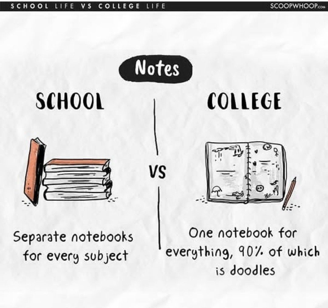 Saved From Instagram School Life Vs College Life 2 School Memories College Life School College