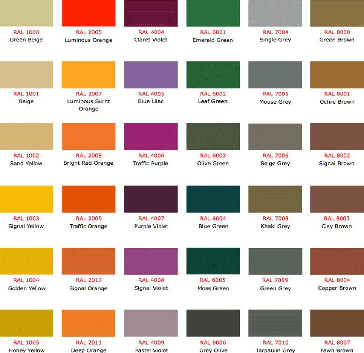 ral-colour-chart-3 Room Pinterest Pantone matching system - ral color chart