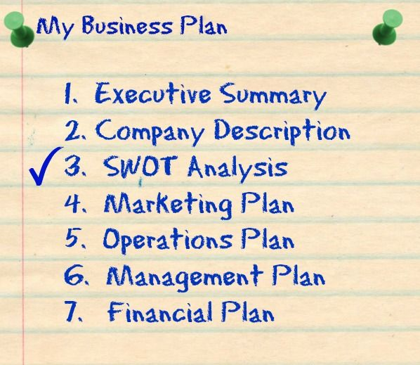 Business Plan Templates Key Elements Business Lessons - Small business plans template