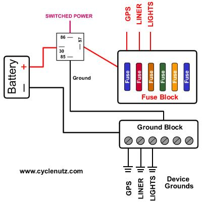 304c7bcfed06125ee7495ed8f9968707 fuse block & ground block wiring motorcycle electrical pinterest fuse wiring diagram at bayanpartner.co