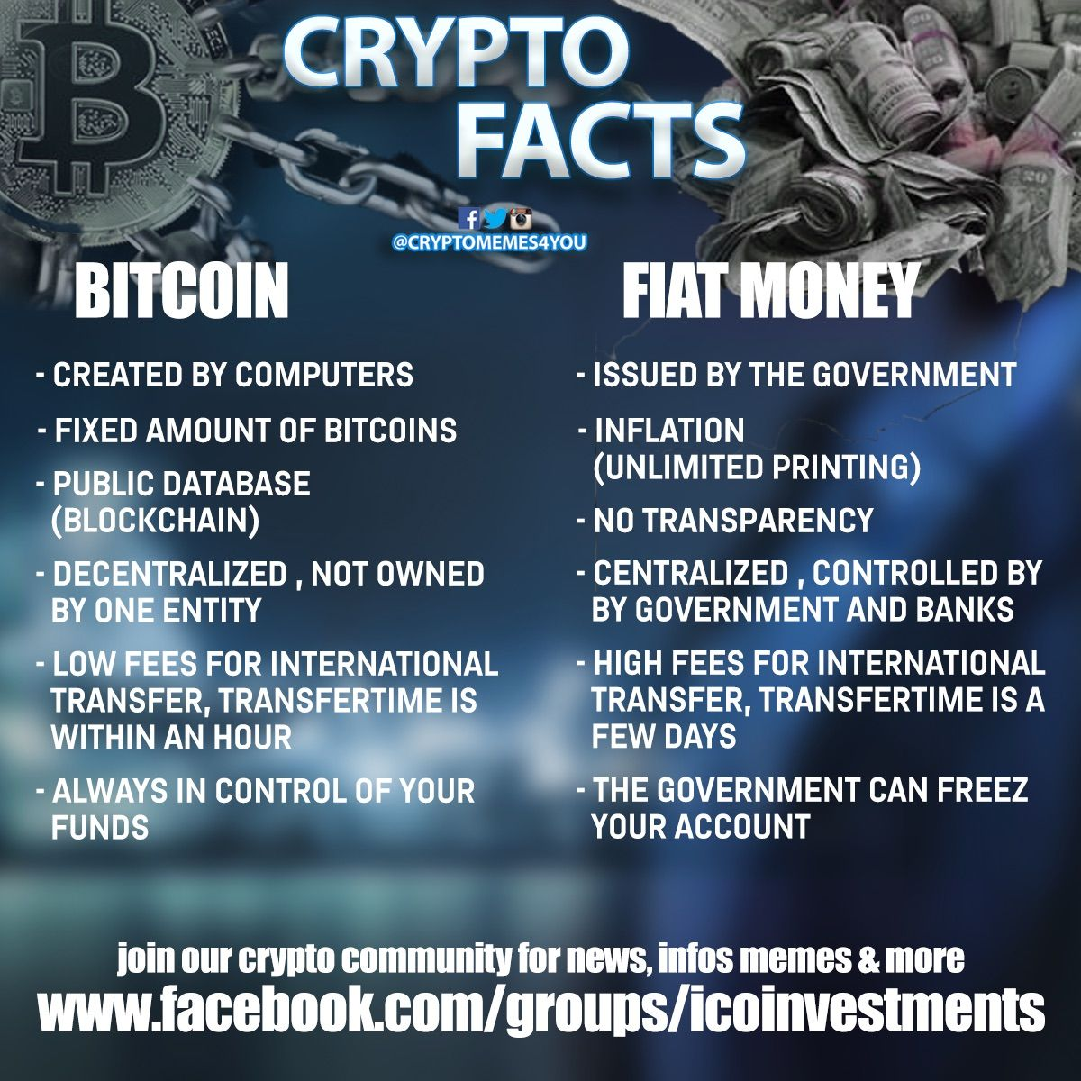 facts about cryptocurrency