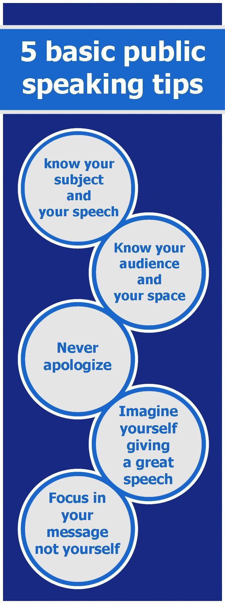 Pin by nobin samuel on projects to try Public speaking