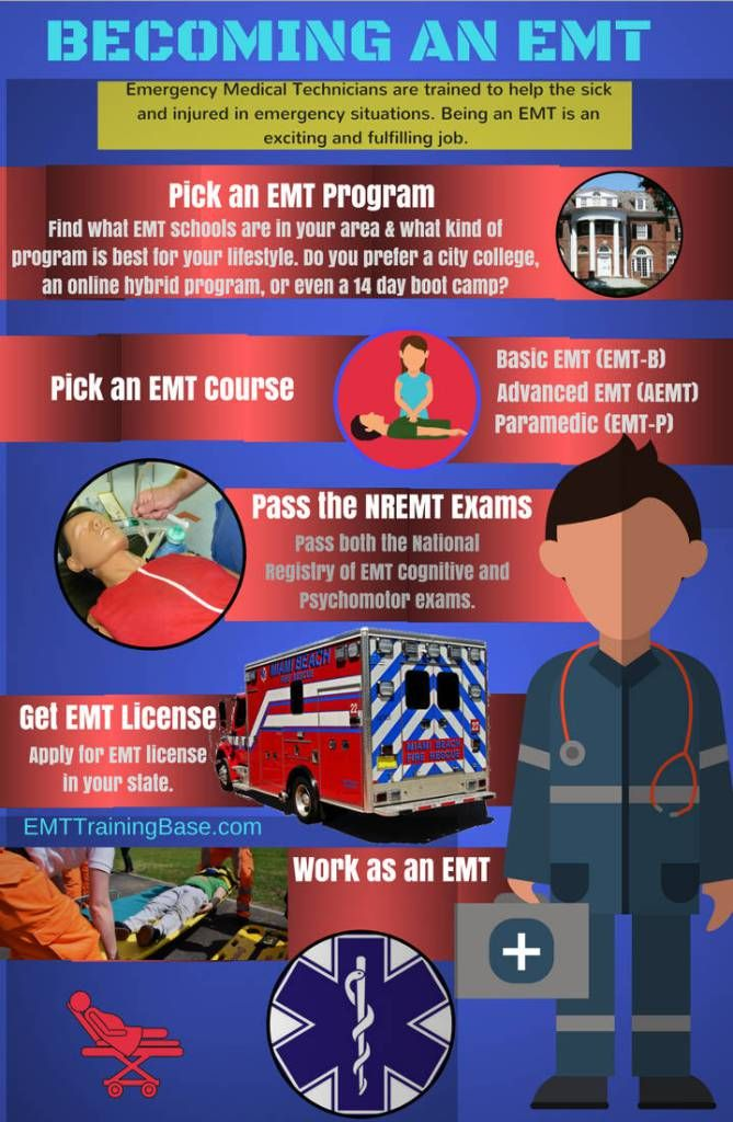 Steps For Becoming An Emt As A Job Or Career Best Of Emt Training