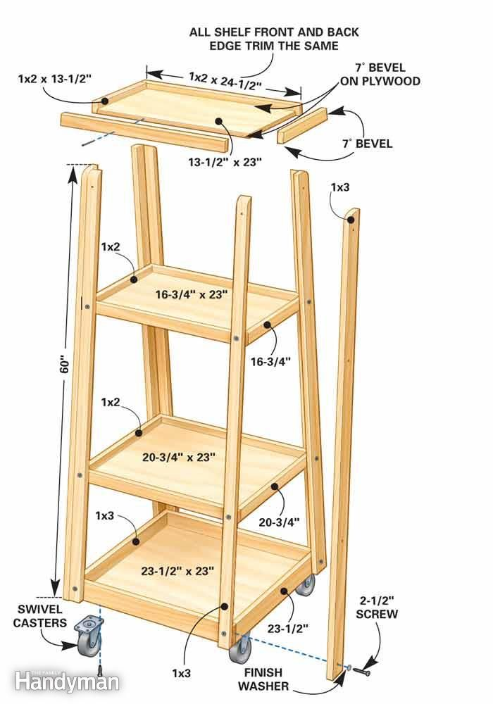 How to Build the Ultimate Clamp Rack is part of Woodworking tools storage - Forget walking back and forth to the clamp rack  Build this rollaround rack and have the clamps right where you're working