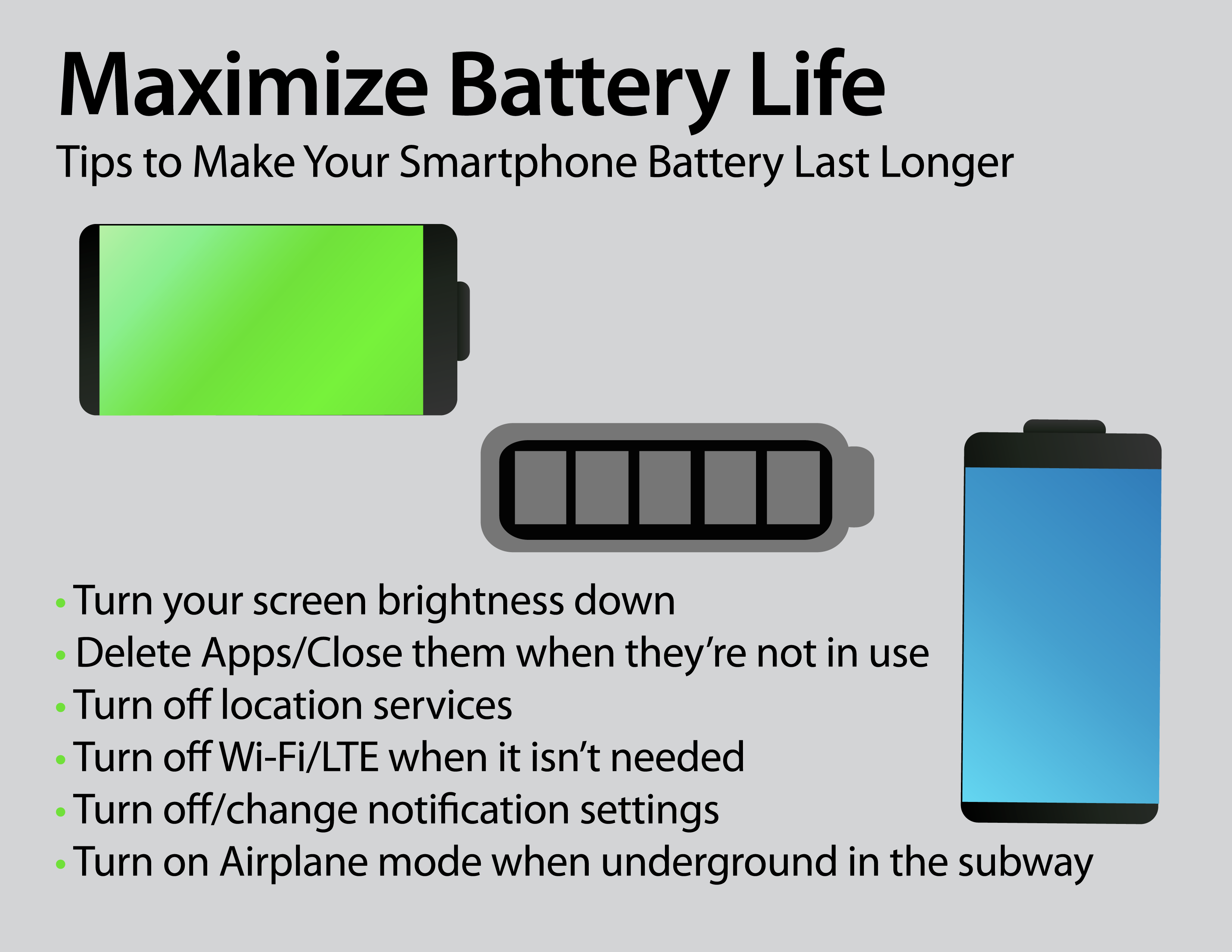 5 Tips To Maximize Your Battery Life Sick Of Your Smartphone S Battery Not Lasting The Day Everyday At Phone Ninja We Have Cus Battery Life Tips Smartphone