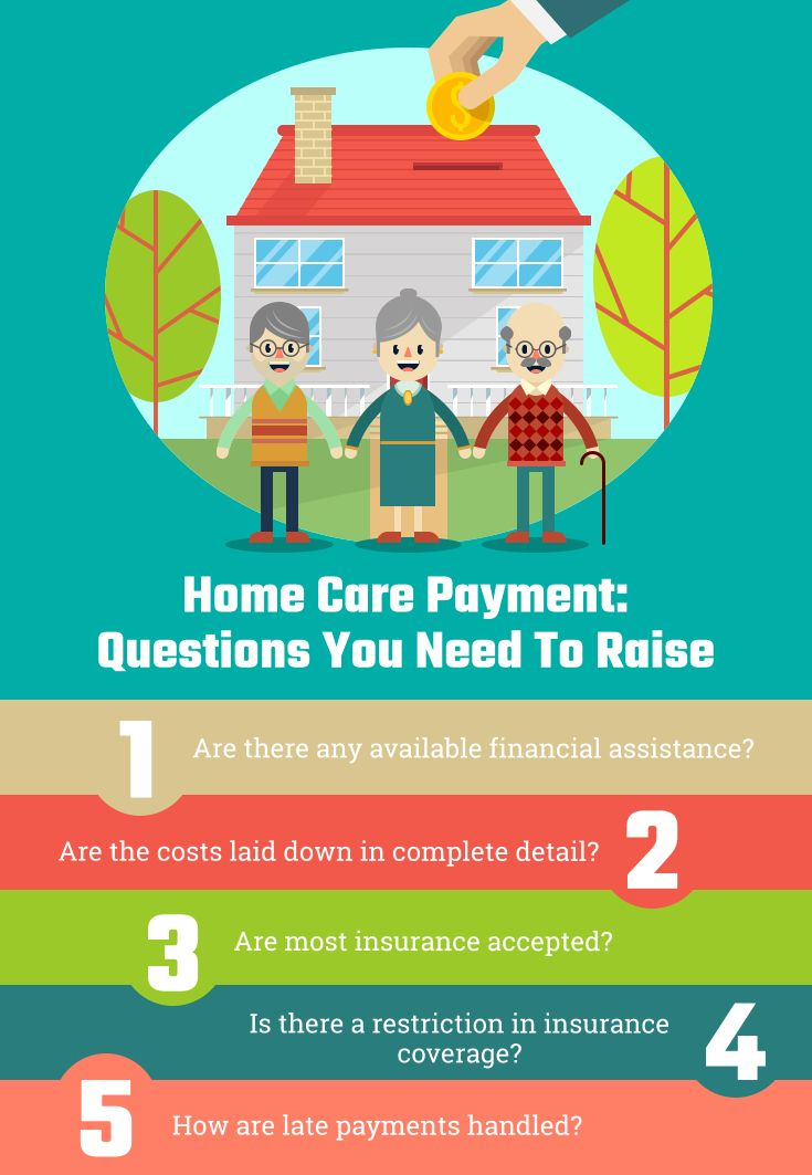 Home Care Payment Questions You Need To Raise Homecare