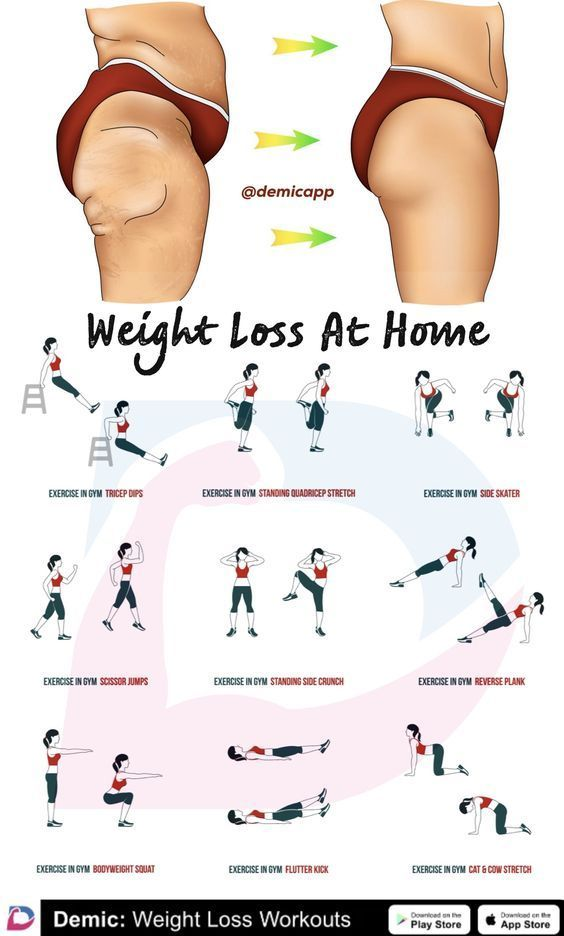Photo of # Gewichtsverlust Workouts abs # Gewichtsverlust Workouts zu Hause # Gewichtsverlust Workouts gy …