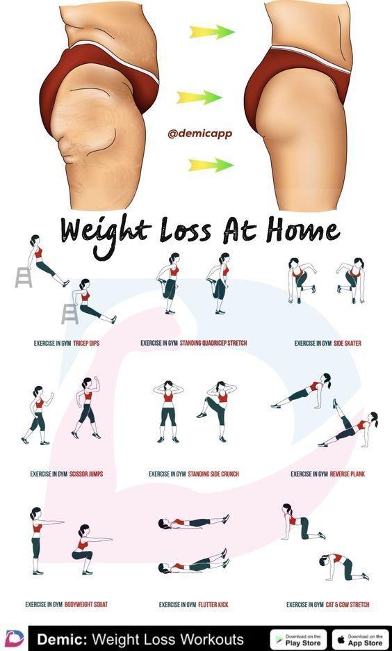 loss workouts abs loss workouts at home loss workouts gym loss workouts leg loss workouts lose belly loss workouts women