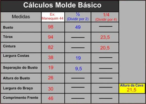 exemplo+de+cálculo+manequin+44.png (576×410)